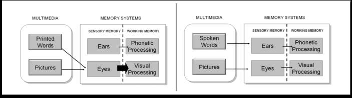 multimedia balans
